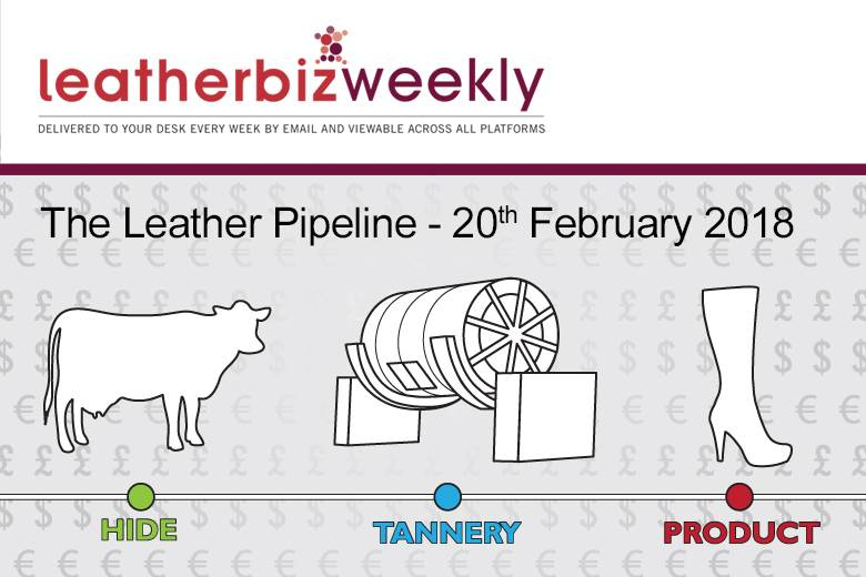 Leather Pipeline: Do Asian tanners need to replenish their raw material stocks?